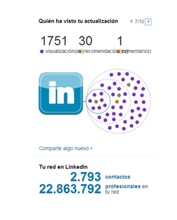 linkedin influencer.jpg